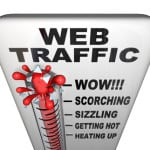 How I get 100 – 200 Visitors Per Day to This Blog with FREE Traffic on Auto-Pilot with No SEO and No BackLinking